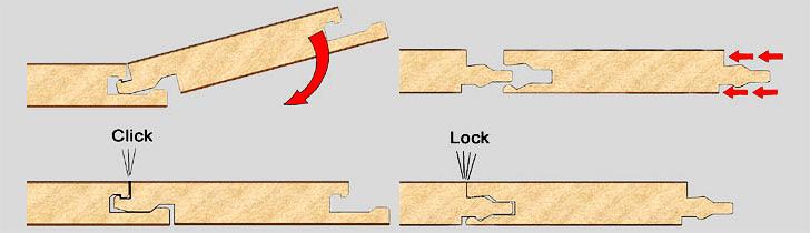 Существует два вида замковых систем ламината