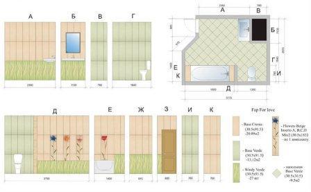 Расчет площади прямоугольного помещения таков: длина х ширина = площадь. Со сложными формами немного сложнее