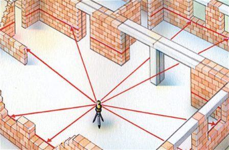 Чтобы во всех комнатах уровень пола был одинаковым, на стенах определяют нулевую линию горизонта