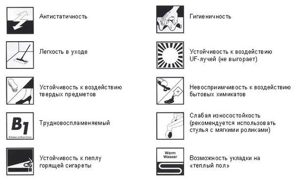 Обязательно пользуйтесь информативностью значков или пиктограмм при выборе ламината