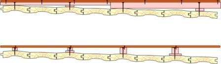 Если поверхность пола имеет уклон, вывести горизонтальный уровень можно несколькими способами