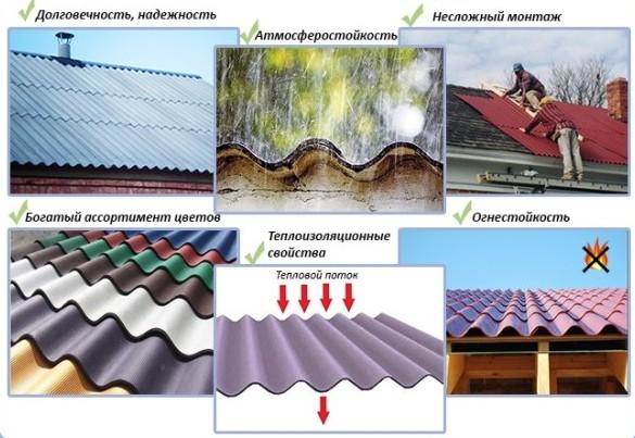 Волновой шифер: основные свойства